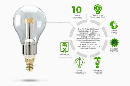 Gama Sonic Solar LED Light Bulb