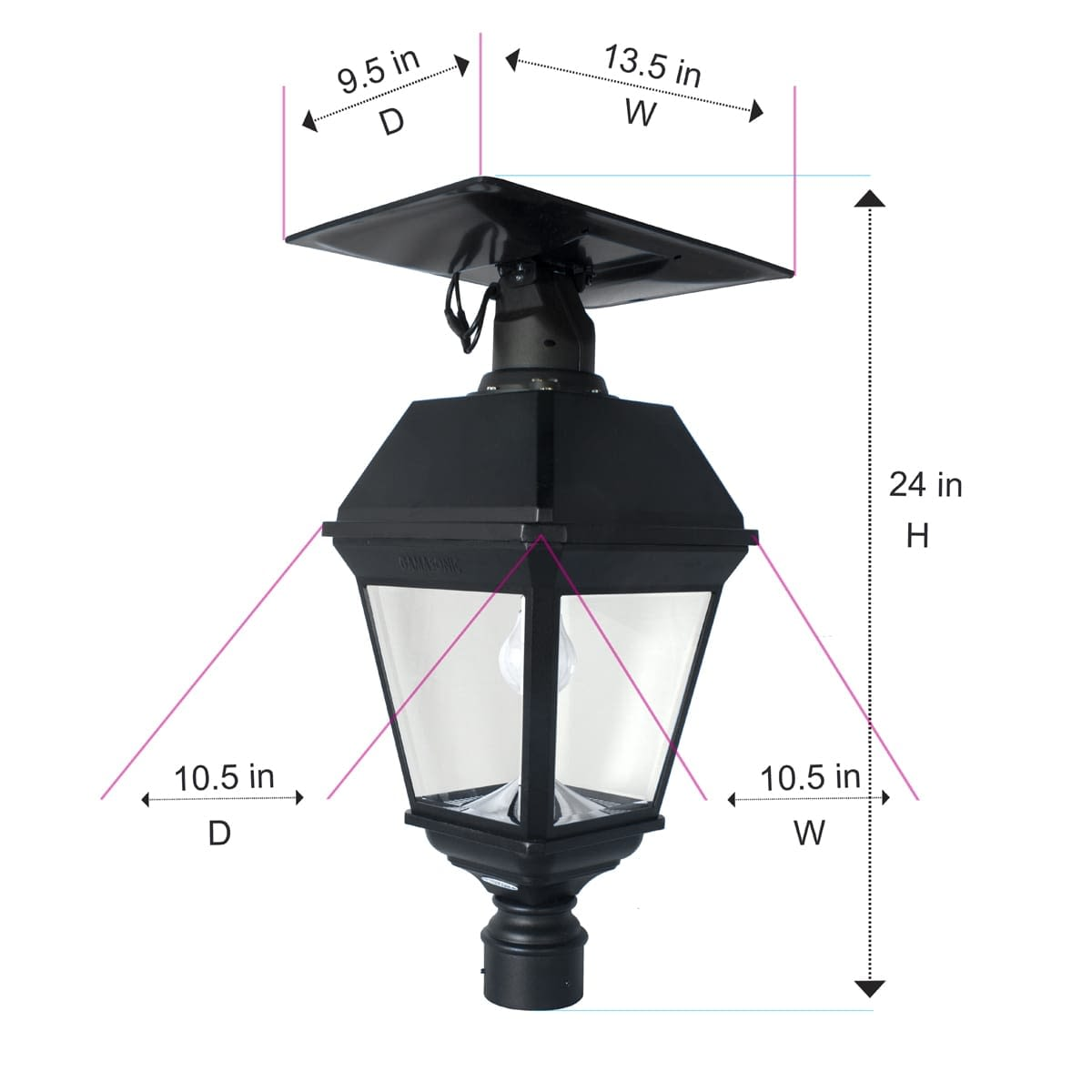 Imperial Bulb ATS Commercial Post Light Dimensions